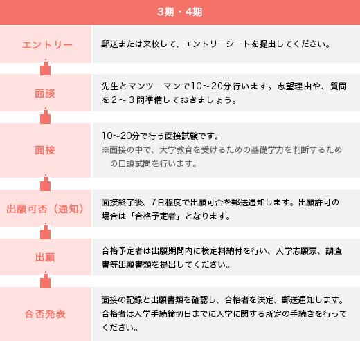 ao_flow_01_pc-1